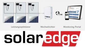 solar-edge-bild